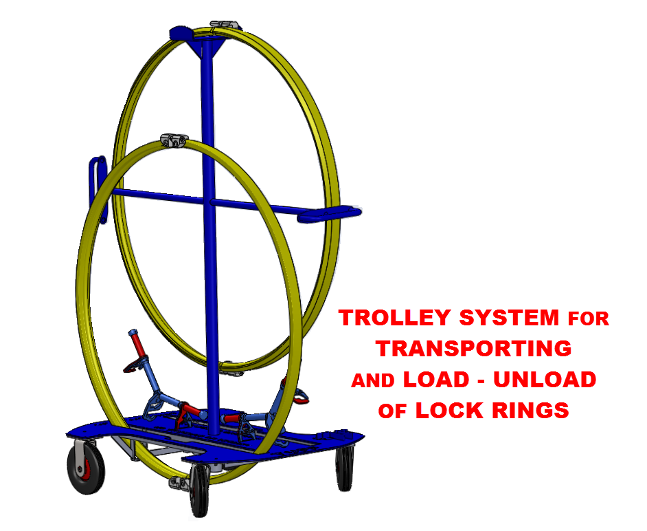 2 Piece Lock Ring System Trolley
