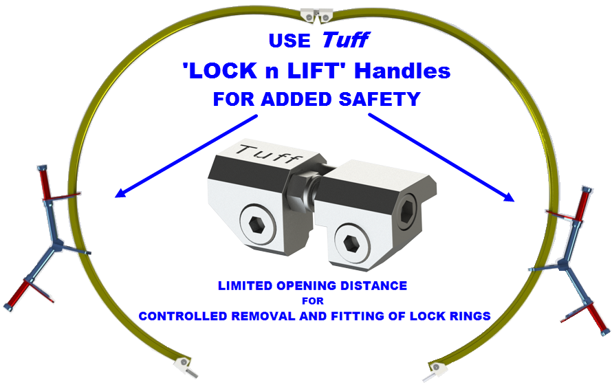 Lock Ring Limiter Clamps