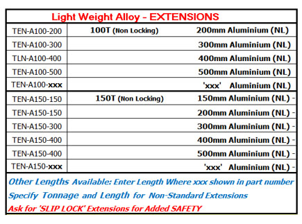 Load Extensions Table