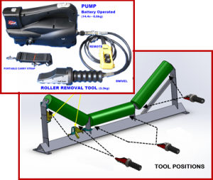 multi-positioning tool